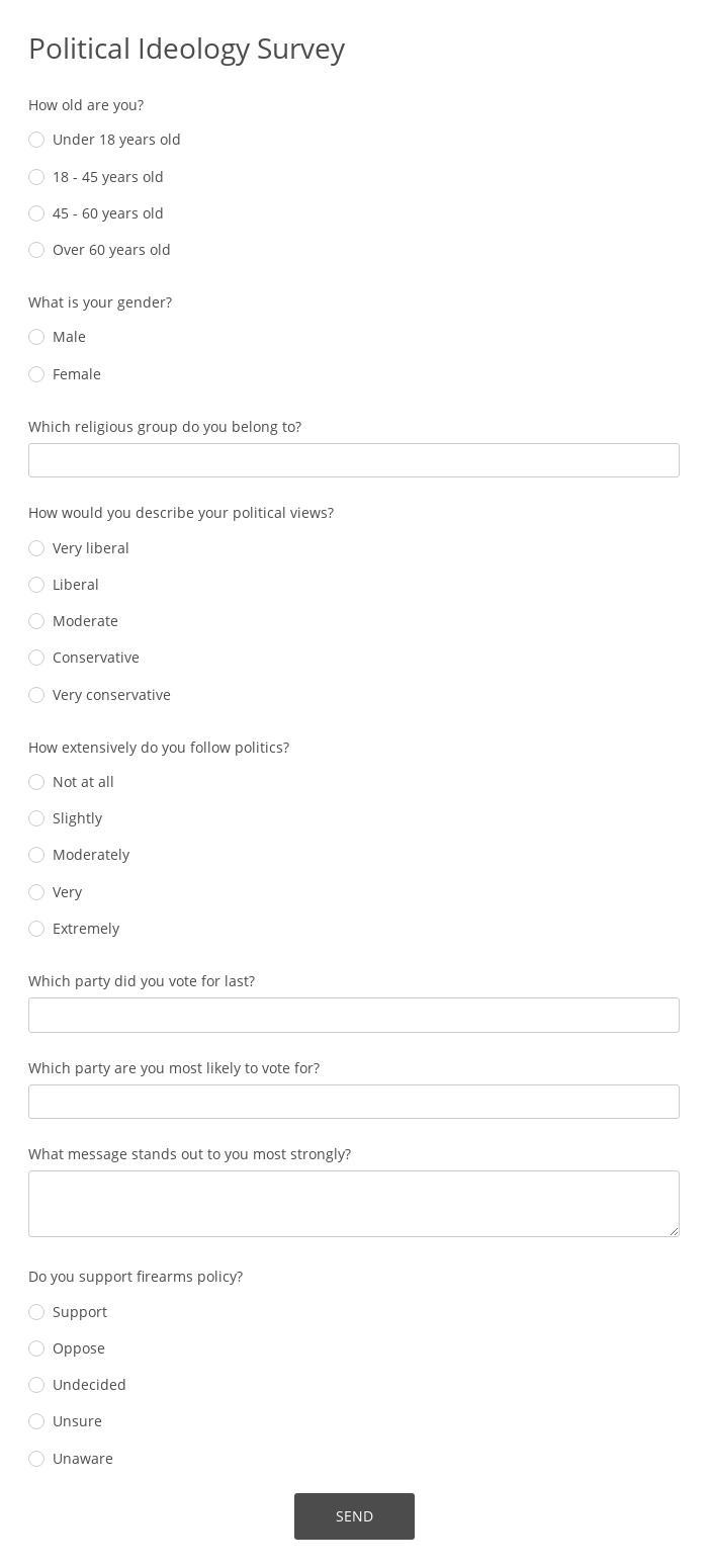 Political Ideology Survey