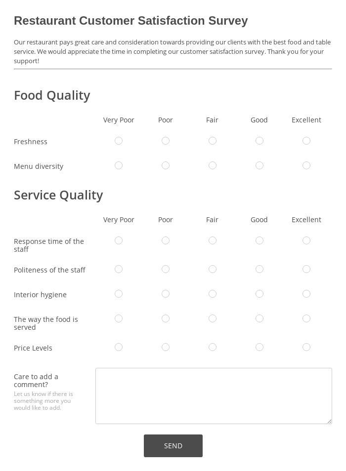 Restaurant Customer Satisfaction Survey