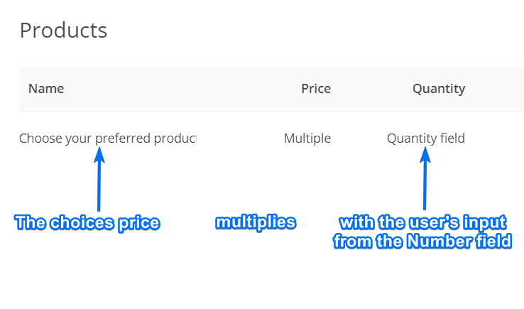Setting up product and quantity